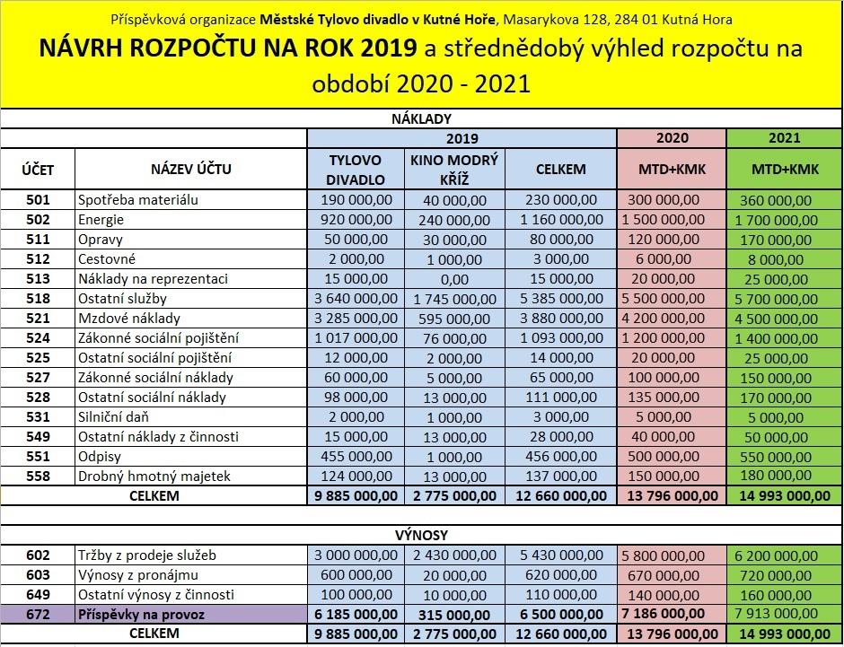 MTD - 2019-2021
